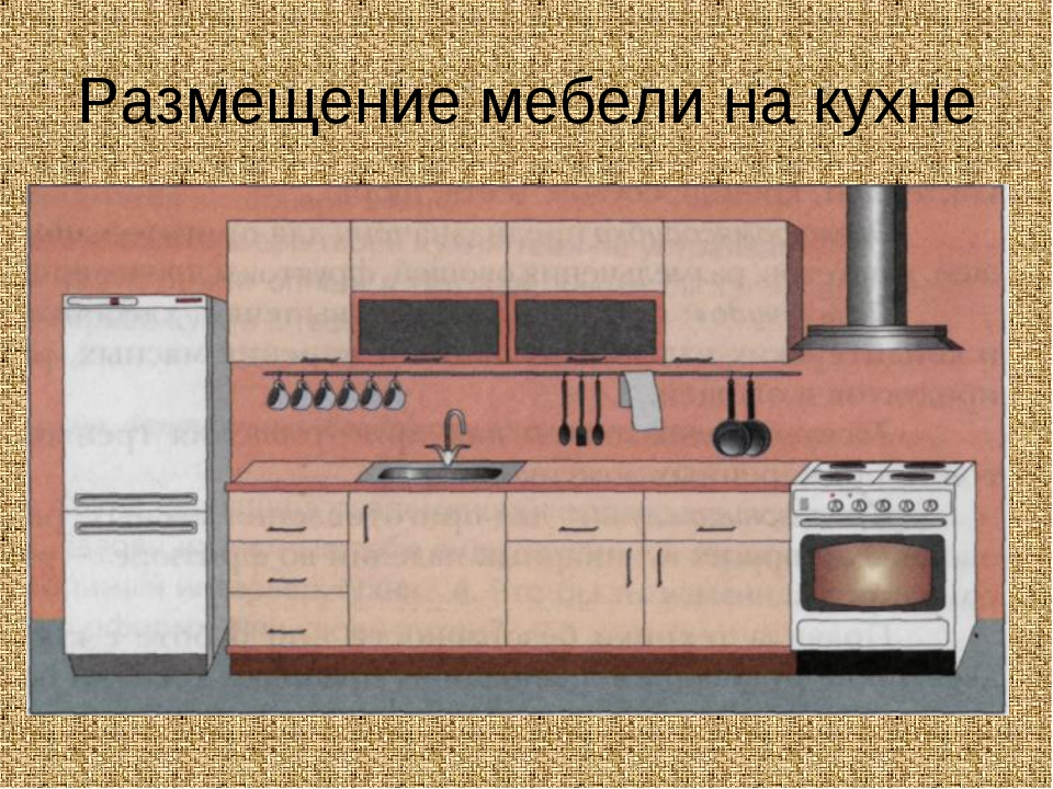 Размещение мебели на кухне