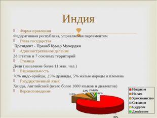 Форма правления Федеративная республика, управляемая парламентом Глава госуда