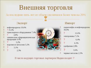 Внешняя торговля Экспорт нефтепродукты 19,6% ? 15,4% транспортное оборудовани