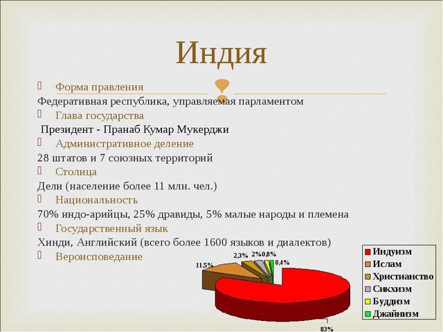 Форма правления Федеративная республика, управляемая парламентом Глава госуда...