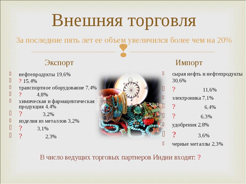 Внешняя торговля Экспорт нефтепродукты 19,6% ? 15,4% транспортное оборудовани...