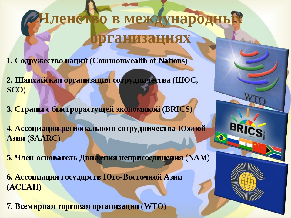 Членство в международных организациях 1. Содружество наций (Commonwealth of N...
