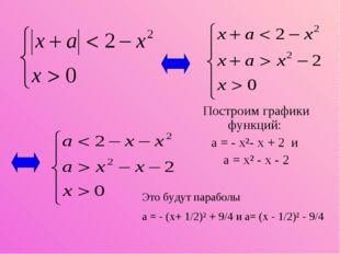 Построим графики функций: а = - х²- х + 2 и а = х² - х - 2 Это будут параболы