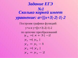 Задание ЕГЭ №1 Построим графики функций: y=a и y=|||x+3|-2|-1|-2 по цепочке п