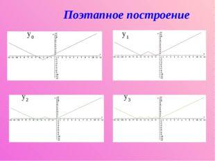 Поэтапное построение у0 у1 у2 у3