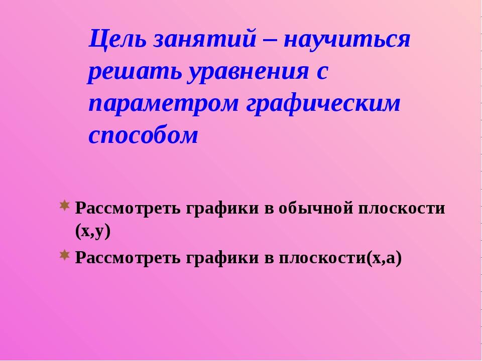 Цель занятий – научиться решать уравнения с параметром графическим способом Р...