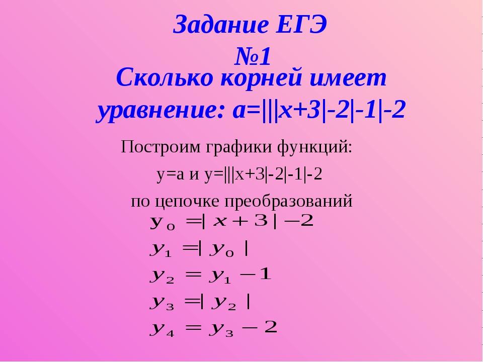 Задание ЕГЭ №1 Построим графики функций: y=a и y=|||x+3|-2|-1|-2 по цепочке п...