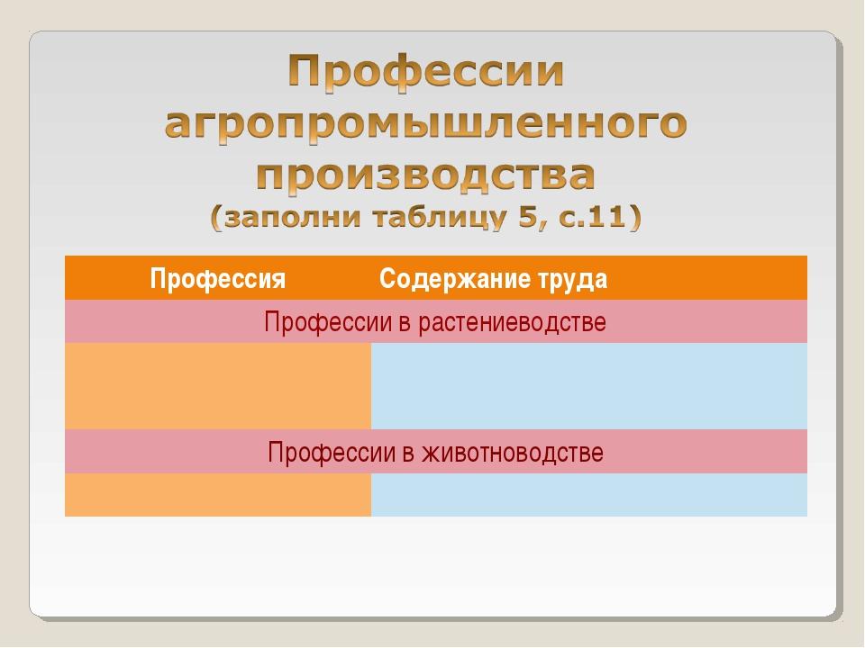 ПрофессияСодержание труда Профессии в растениеводстве   Профессии в живот...
