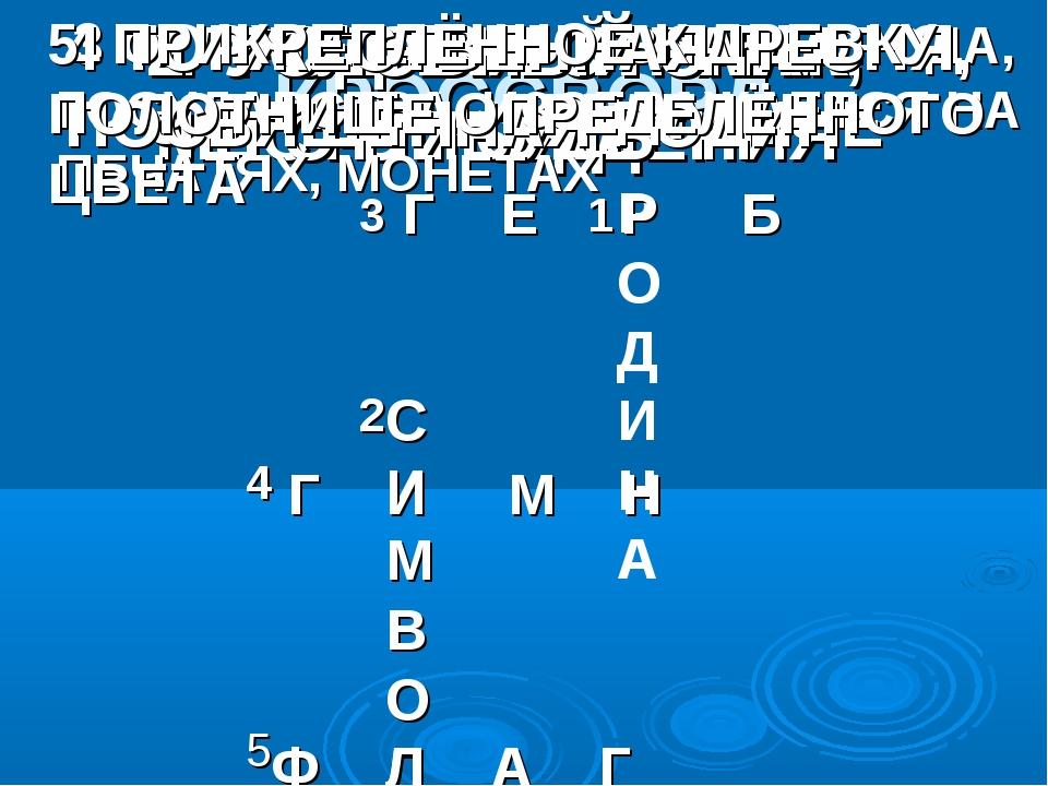 КРОССВОРД 1 РОДНАЯ СТРАНА, МЕСТО РОЖДЕНИЯ РОДИНА 2 УСЛОВНЫЙ ЗНАК ЧЕГО-НИБУДЬ...