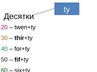 Десятки ty 20 – twen+ty 30 – thir+ty 40 – for+ty 50 – fif+ty 60 – six+ty 70 –