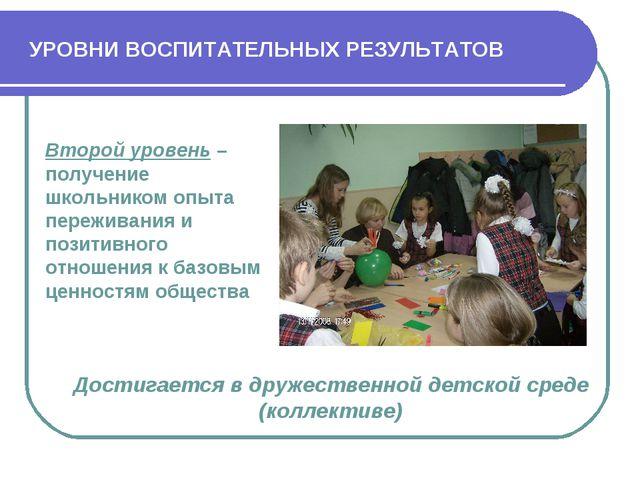 УРОВНИ ВОСПИТАТЕЛЬНЫХ РЕЗУЛЬТАТОВ Второй уровень – получение школьником опыта...