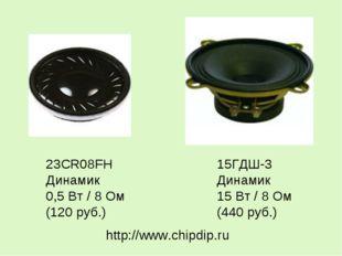 23CR08FH Динамик 0,5 Вт / 8 Ом (120 руб.) 15ГДШ-3 Динамик 15 Вт / 8 Ом (440 р