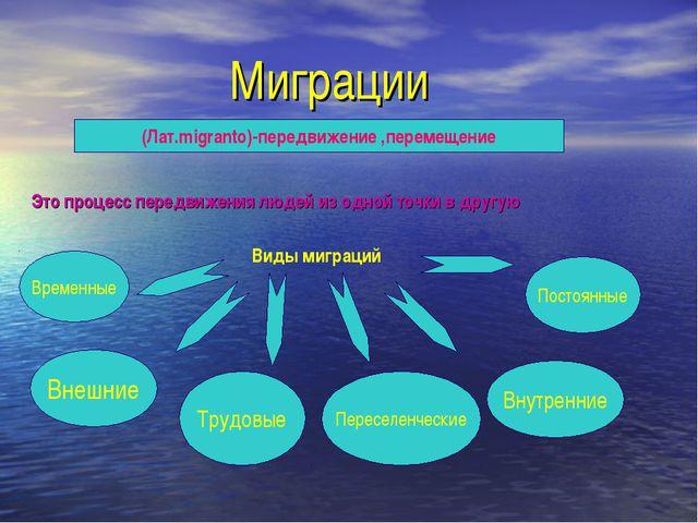 Миграции (Лат.migranto)-передвижение ,перемещение Это процесс передвижения лю...