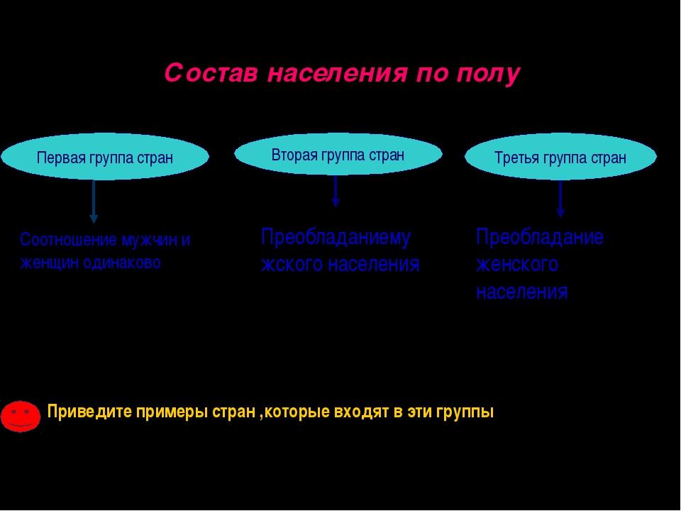 Состав населения по полу Первая группа стран Вторая группа стран Третья групп...