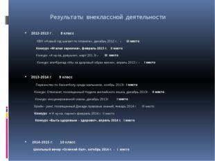 Результаты внеклассной деятельности 2012-2013 г . 8 класс КВН «Новый год шаг