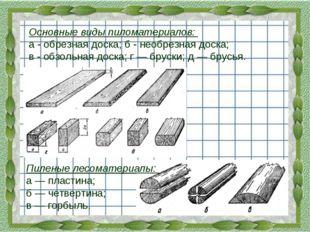 Основные виды пиломатериалов: а - обрезная доска; б - необрезная доска; в -
