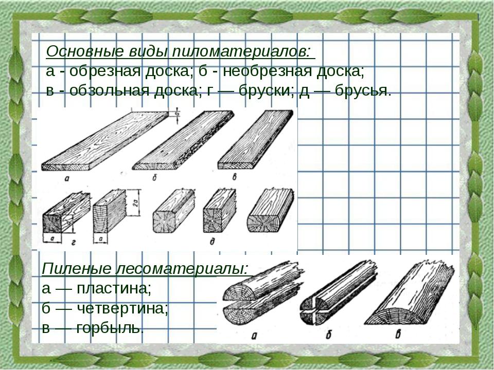 Основные виды пиломатериалов: а - обрезная доска; б - необрезная доска; в -...
