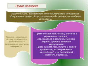 Права человека Право на жизнь, гражданство, место жительства, медицинское обс