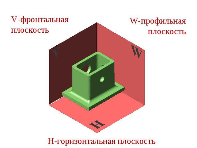 V-фронтальная плоскость W-профильная плоскость H-горизонтальная плоскость