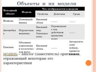 Исходный объектМодельЧто отображается в модели СвойстваДействияСреда Ме