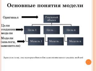 Оригинал Цели создания модели Модели (аналоги, заменители) Зарисуем схему, он