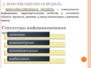 2. ИНФОРМАЦИОННАЯ МОДЕЛЬ Морозова Марина Владимировна ГОУ СОШ №402