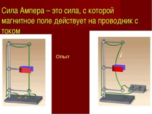 Сила Ампера – это сила, с которой магнитное поле действует на проводник с ток