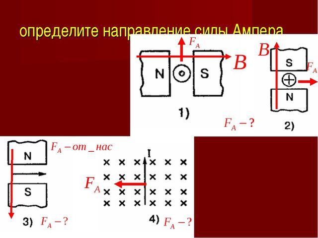 определите направление силы Ампера