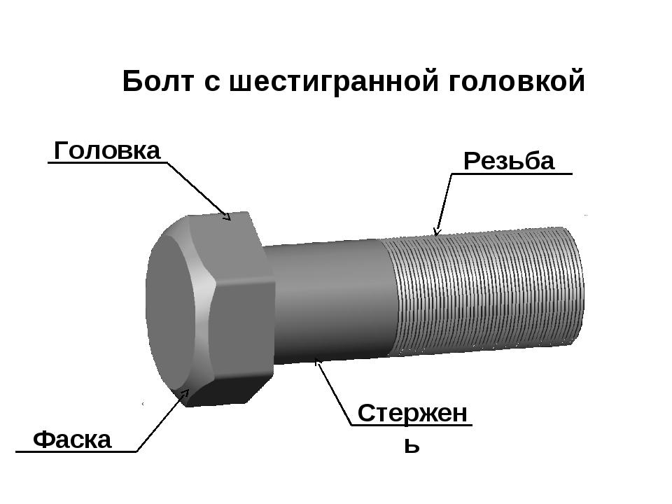 Болт с шестигранной головкой Фаска Головка Резьба Стержень