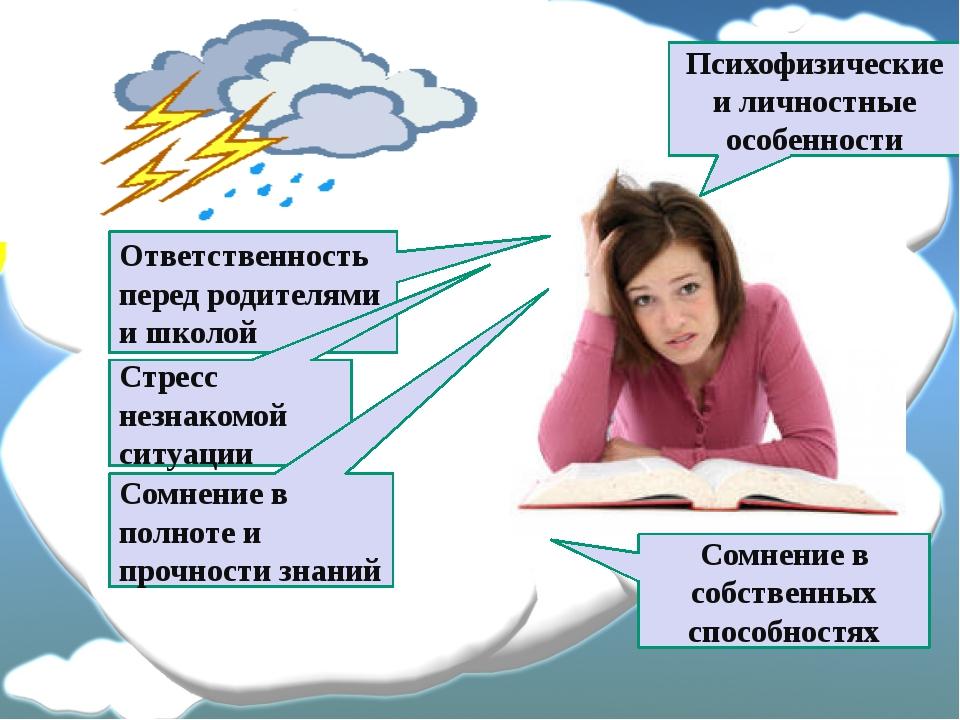 Ответственность перед родителями и школой Стресс незнакомой ситуации Сомнение...
