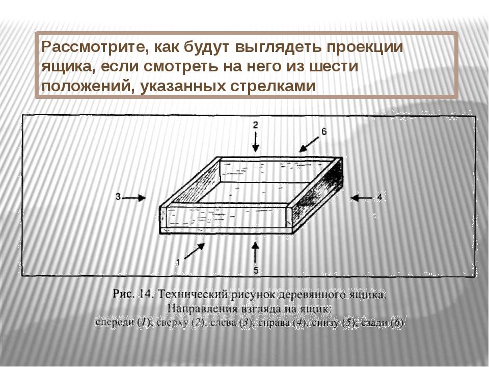 Рассмотрите, как будут выглядеть проекции ящика, если смотреть на него из шес...