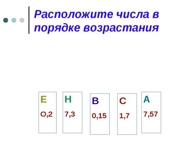 Расположите числа в порядке возрастания Е О,2 Н 7,3 В 0,15 С 1,7 А 7,57