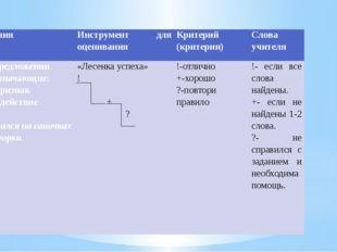 Суть задания Инструмент для оценивания Критерий (критерии) Слова учителя Най