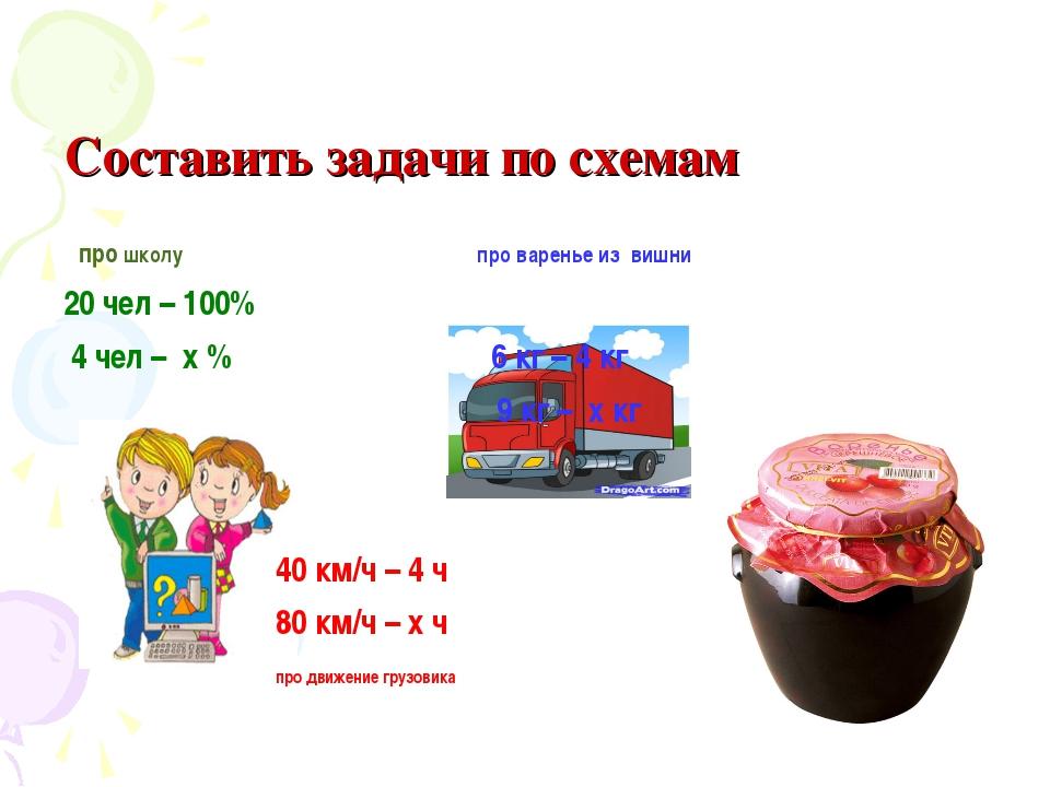 Составить задачи по схемам про школу про варенье из вишни 20 чел – 100% 4 че...