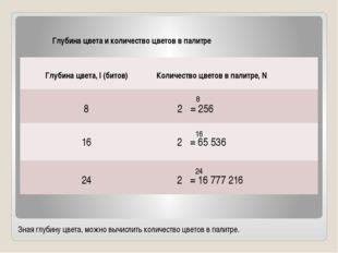 Зная глубину цвета, можно вычислить количество цветов в палитре. 8 16 24 Глуб