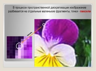 В процессе пространственной дискретизации изображение разбивается на отдельны