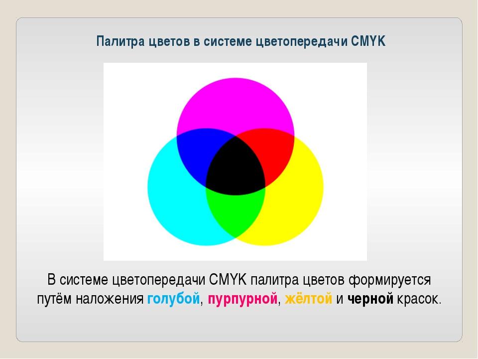 Палитра цветов в системе цветопередачи CMYK В системе цветопередачи CMYK пали...