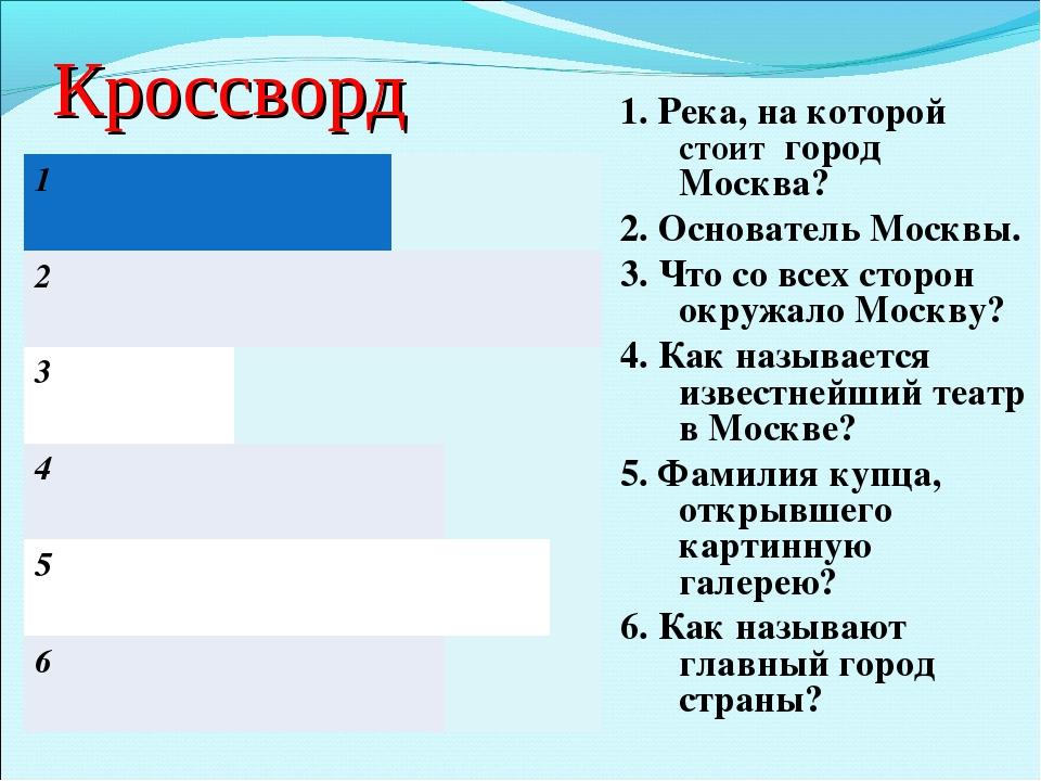 Кроссворд 1. Река, на которой стоит город Москва? 2. Основатель Москвы. 3. Чт...
