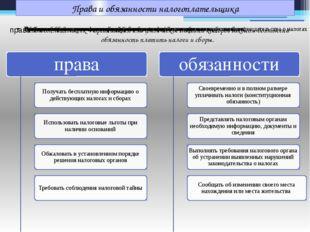 Права и обязанности налогоплательщика Налогоплательщик – организация или физи