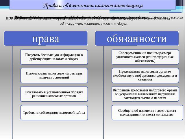 Права и обязанности налогоплательщика Налогоплательщик – организация или физи...