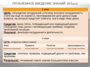 ПРОБЛЕМНОЕ ВВЕДЕНИЕ ЗНАНИЙ (4-5мин) 1 этап ЦЕЛЬ:обсуждение затруднений («Поче