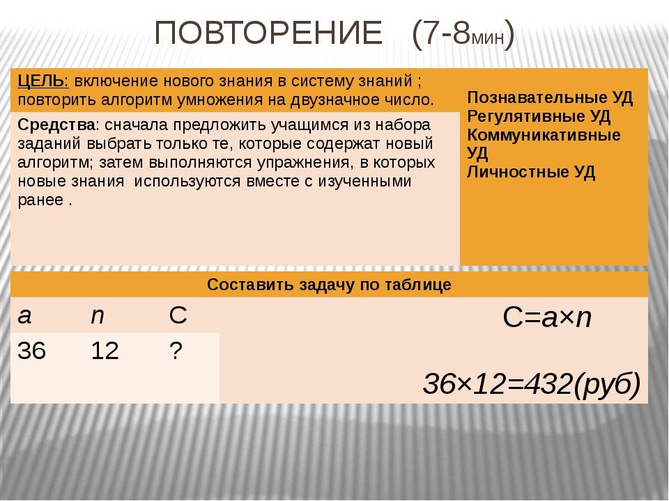 ПОВТОРЕНИЕ (7-8мин) ЦЕЛЬ:включение нового знания в систему знаний; повторить...