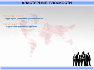 """Первая кластерная плоскость: """"территория"""" учреждения дополнительного Вторая"""