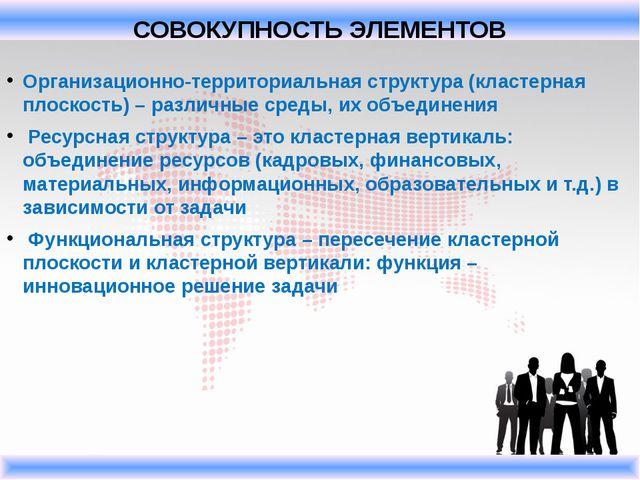 Организационно-территориальная структура (кластерная плоскость) – различные...