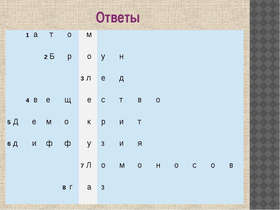 Ответы  1а т о м  2Б р о у н  3л е д  4в е щ е с т в о  5Д е м о к р и т...