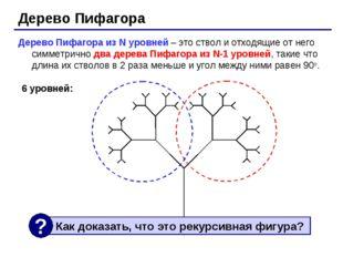 Дерево Пифагора Дерево Пифагора из N уровней – это ствол и отходящие от него