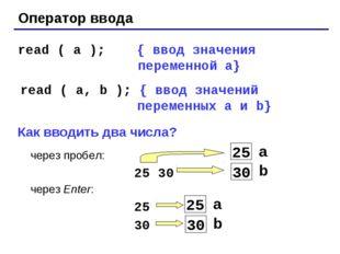Оператор ввода read ( a ); { ввод значения переменной a} read ( a, b ); { вво