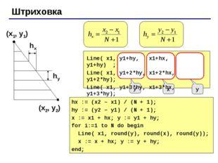Штриховка (x1, y1) (x2, y2) hx hy y x y Line( x1, y1+hy, x1+hx, y1+hy) ; Line