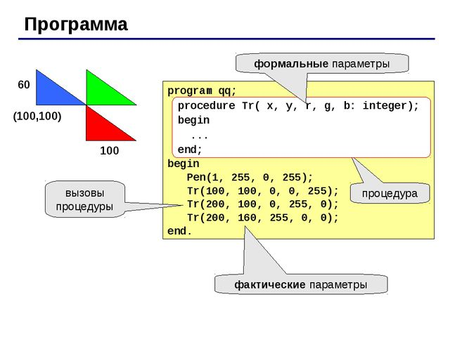 Программа program qq; begin Pen(1, 255, 0, 255); Tr(100, 100, 0, 0, 255); Tr(...