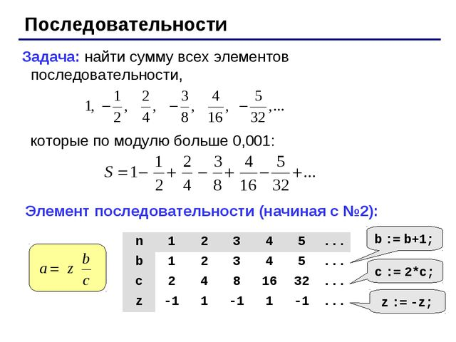 Последовательности Задача: найти сумму всех элементов последовательности, кот...